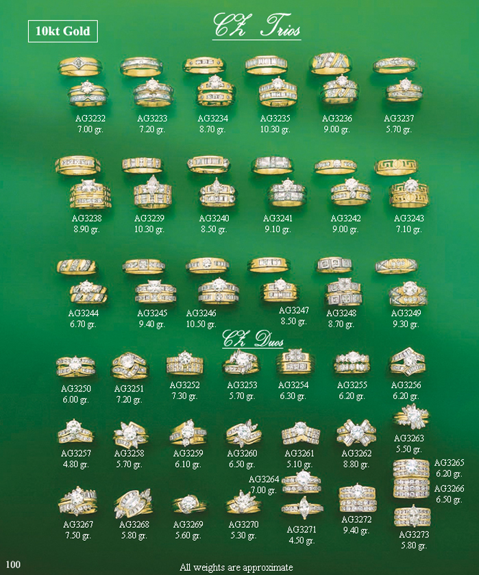 Page 95<br>Ladies Color CZ Rings