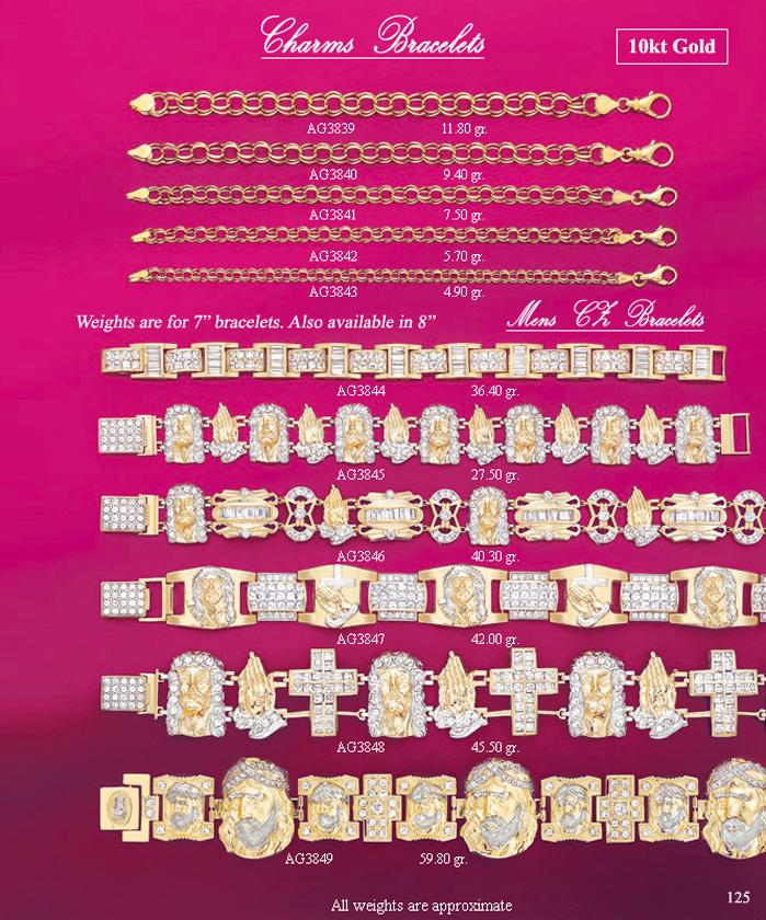 Page 125<br>Charms Bracelets