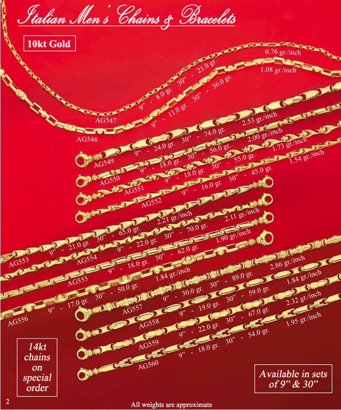 Page 2<br>Italian Mens Chains & Bracelets