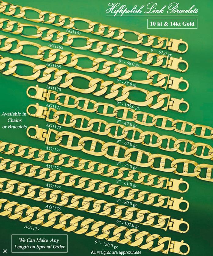 Page 36<br>Highpolish Link Bracelets
