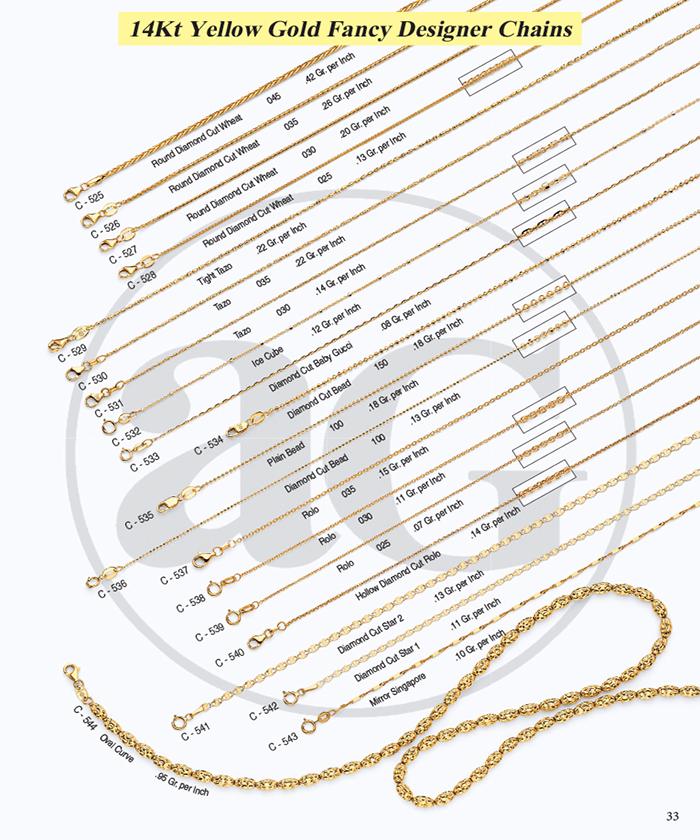 Page 33 - 14Kt Designer Chains