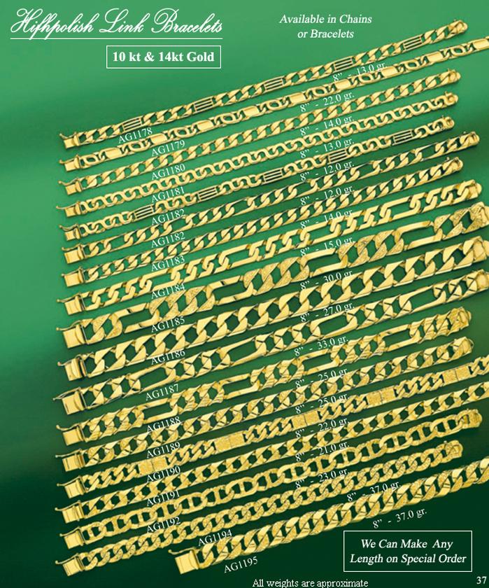 Page 37<br>Highpolish Link Bracelets