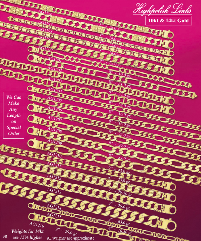 Page 38<br>Highpolish Link Bracelets