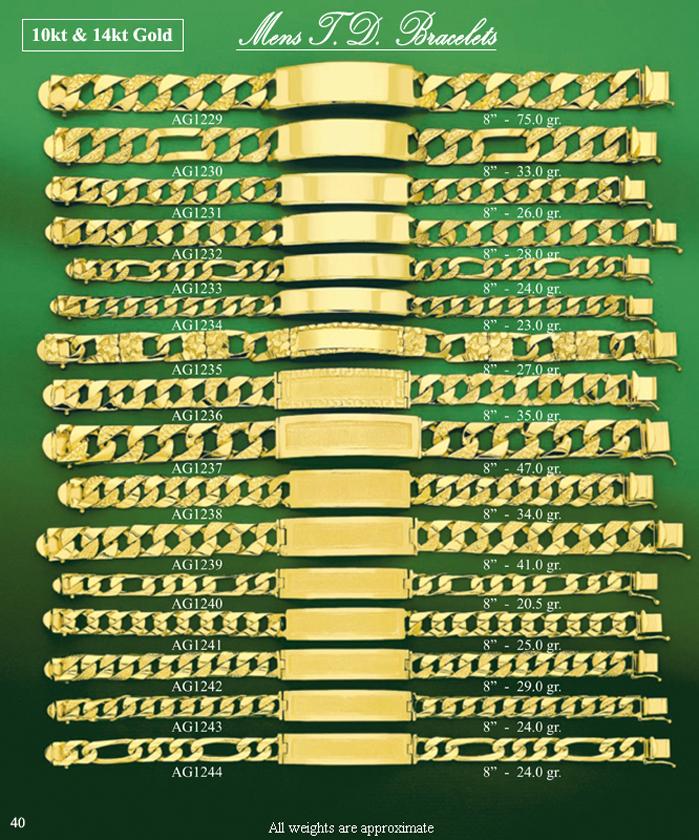 Page 39<br>Highpolish Link Bracelets