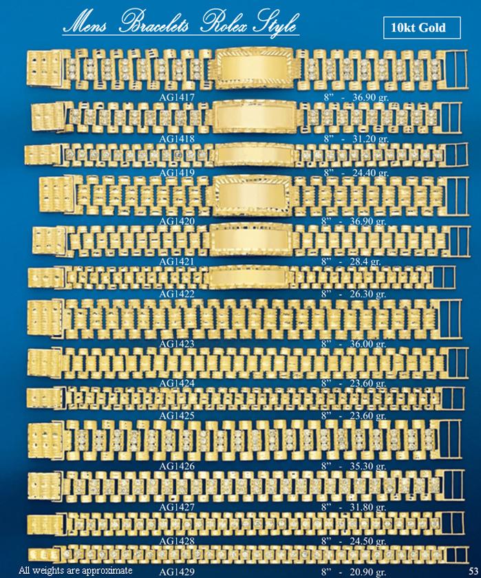 Page 53<br>Mens Bracelets Rolex Style